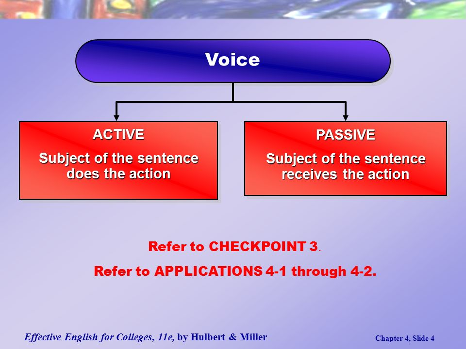 Effective English for Colleges, 11e, by Hulbert & Miller Chapter 4, Slide 4 Voice PASSIVE Subject of the sentence receives the action PASSIVE ACTIVE Subject of the sentence does the action ACTIVE Refer to CHECKPOINT 3.