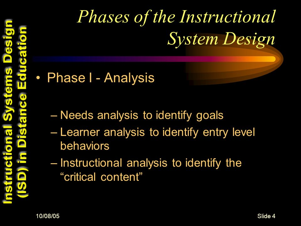 100805slide 1 Instructional Systems Design In Distance Education