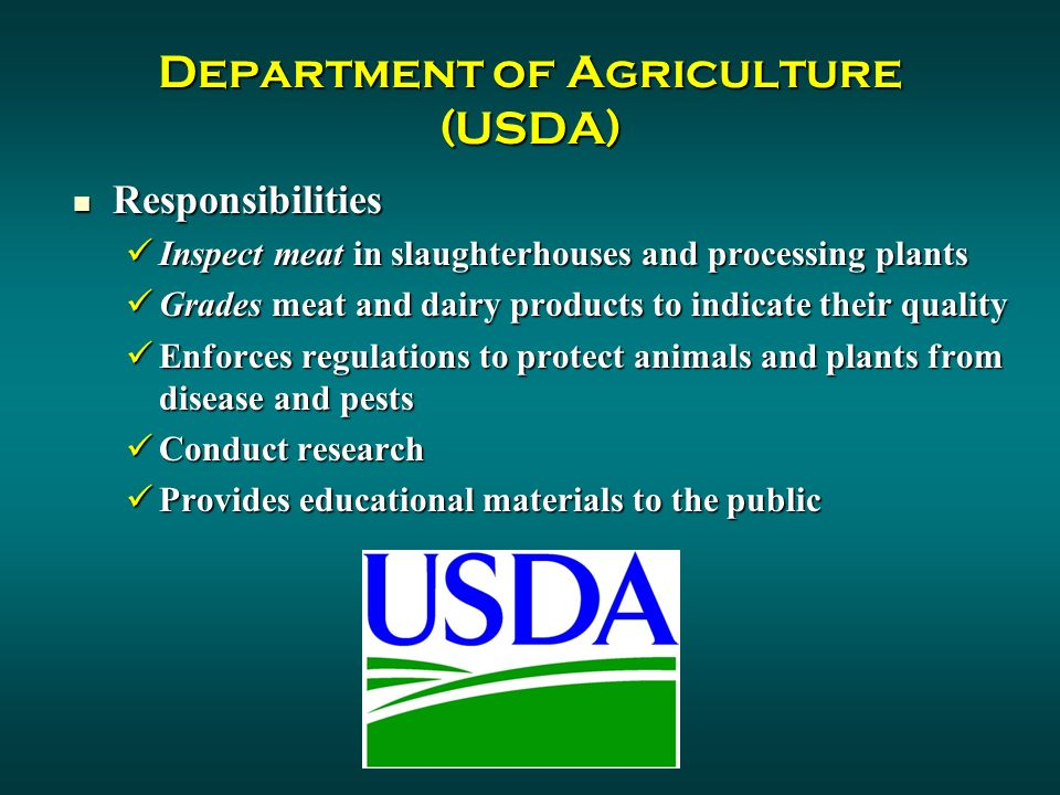 Department of Agriculture (USDA) Responsibilities Responsibilities Inspect meat in slaughterhouses and processing plants Inspect meat in slaughterhouses and processing plants Grades meat and dairy products to indicate their quality Grades meat and dairy products to indicate their quality Enforces regulations to protect animals and plants from disease and pests Enforces regulations to protect animals and plants from disease and pests Conduct research Conduct research Provides educational materials to the public Provides educational materials to the public