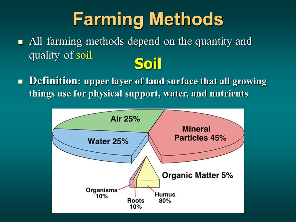 Farming Methods All farming methods depend on the quantity and quality of soil.