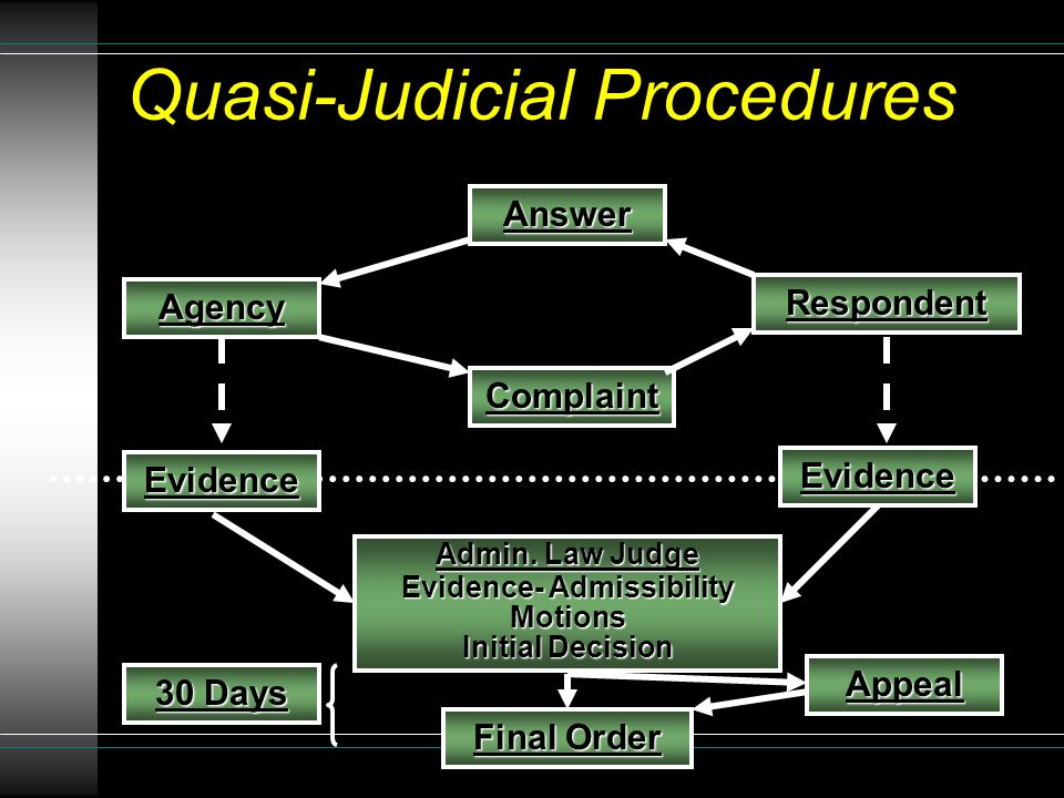 Quasi-Judicial Procedures Complaint Respondent Agency Answer Admin.
