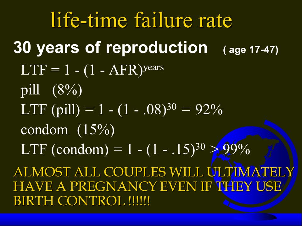 life-time failure rate LTF = 1 - (1 - AFR) years pill (8%) LTF (pill) = 1 - (1 -.08) 30 = 92% condom (15%) LTF (condom) = 1 - (1 -.15) 30 > 99% 30 years of reproduction ( age 17-47) ALMOST ALL COUPLES WILL ULTIMATELY HAVE A PREGNANCY EVEN IF THEY USE BIRTH CONTROL !!!!!!