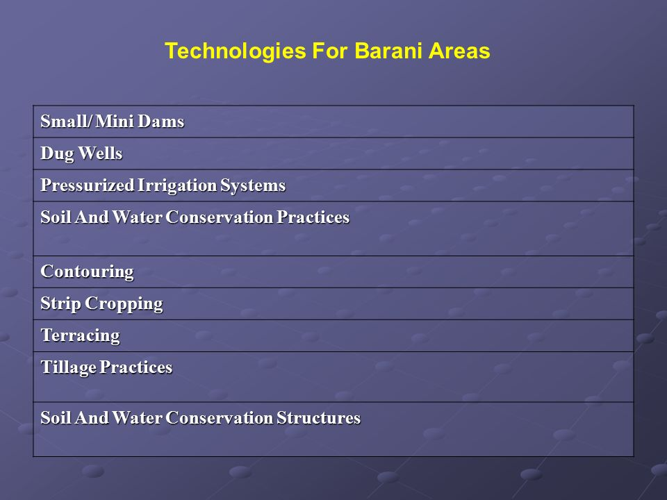 Small/ Mini Dams Dug Wells Pressurized Irrigation Systems Soil And Water Conservation Practices Contouring Strip Cropping Terracing Tillage Practices Soil And Water Conservation Structures Technologies For Barani Areas