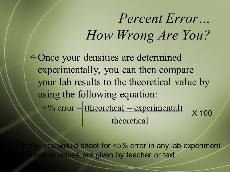 Percent Error… How Wrong Are You.