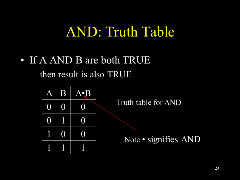 Computer architecture and hardware introduction and revision slides 24 24 and truth table greentooth Images