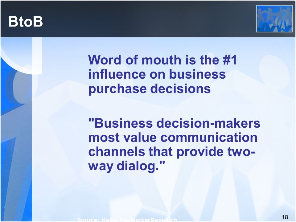 18 BtoB Word of mouth is the #1 influence on business purchase decisions Business decision-makers most value communication channels that provide two- way dialog. Source: Keller Fay Market Research