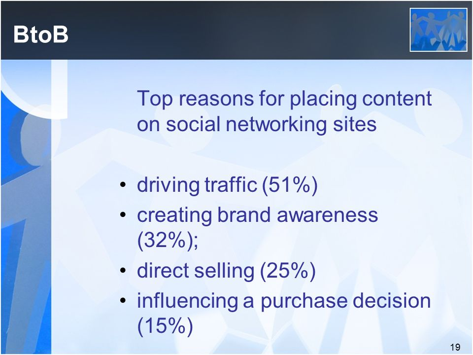 19 BtoB Top reasons for placing content on social networking sites driving traffic (51%) creating brand awareness (32%); direct selling (25%) influencing a purchase decision (15%)