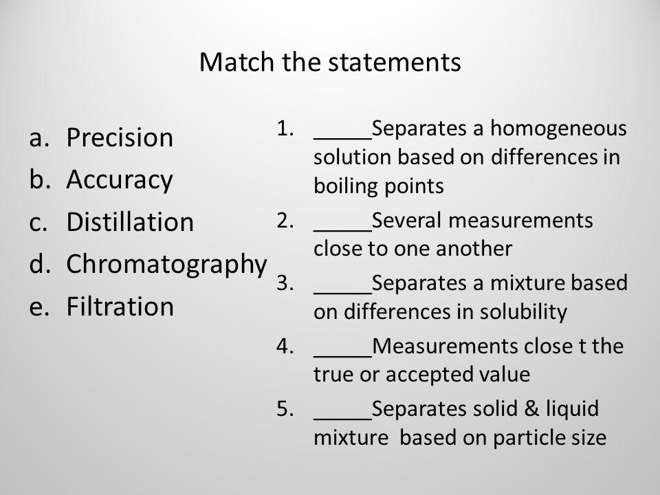 Match com chemistry test