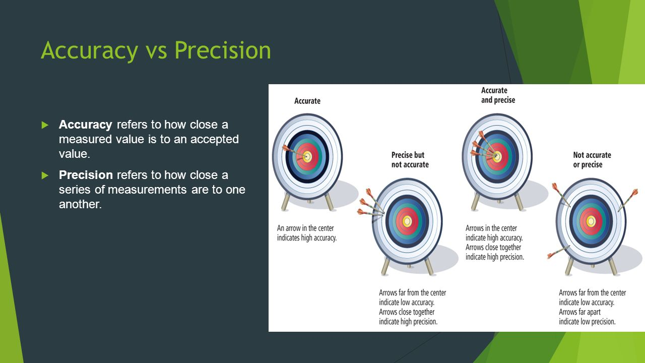 Accuracy vs Precision  Accuracy refers to how close a measured value is to an accepted value.