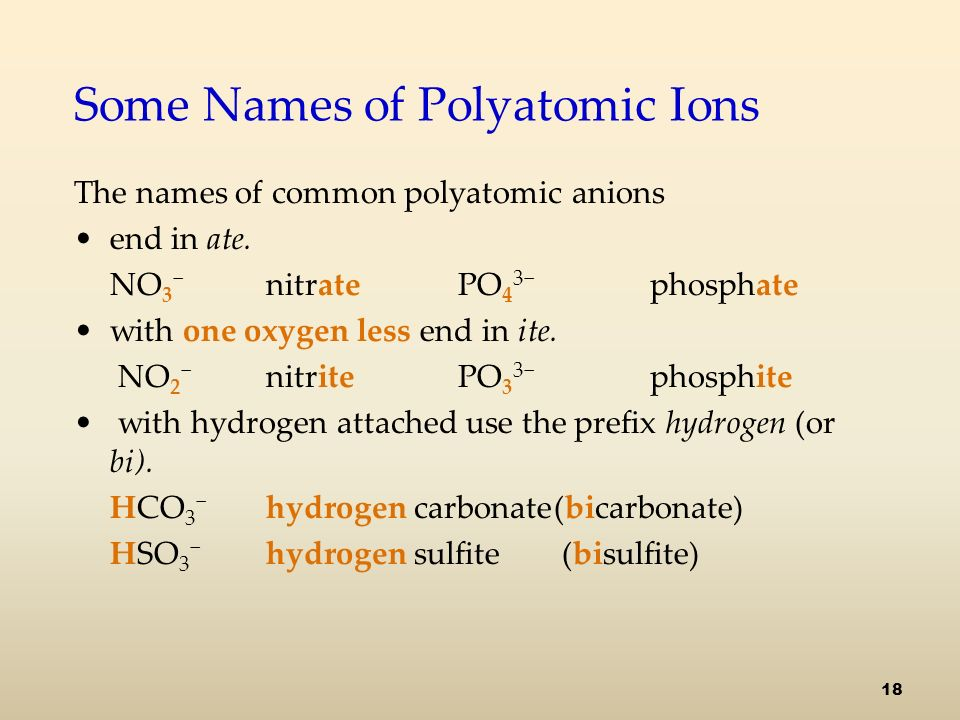 Some Names of Polyatomic Ions The names of common polyatomic anions end in ate.