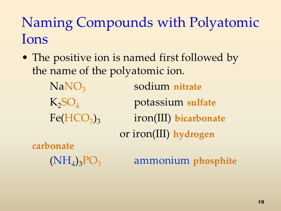Naming Compounds with Polyatomic Ions The positive ion is named first followed by the name of the polyatomic ion.