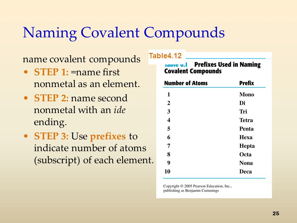 Naming Covalent Compounds name covalent compounds STEP 1: =name first nonmetal as an element.