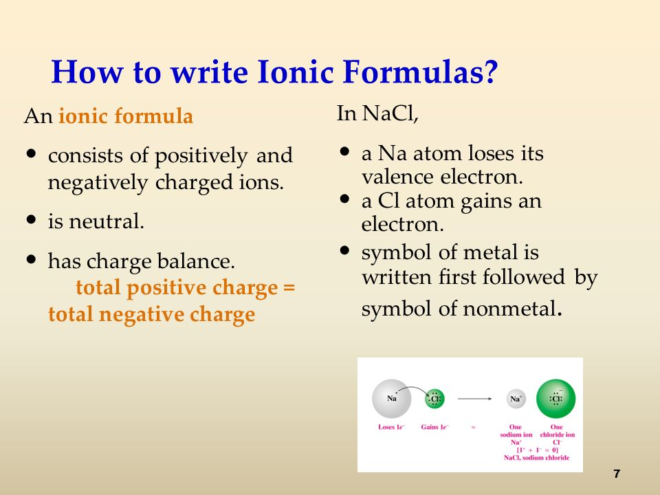 How to write Ionic Formulas. An ionic formula consists of positively and negatively charged ions.
