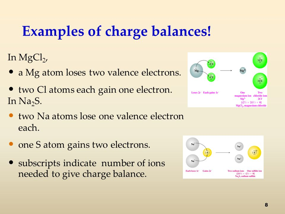 Examples of charge balances. In MgCl 2, a Mg atom loses two valence electrons.