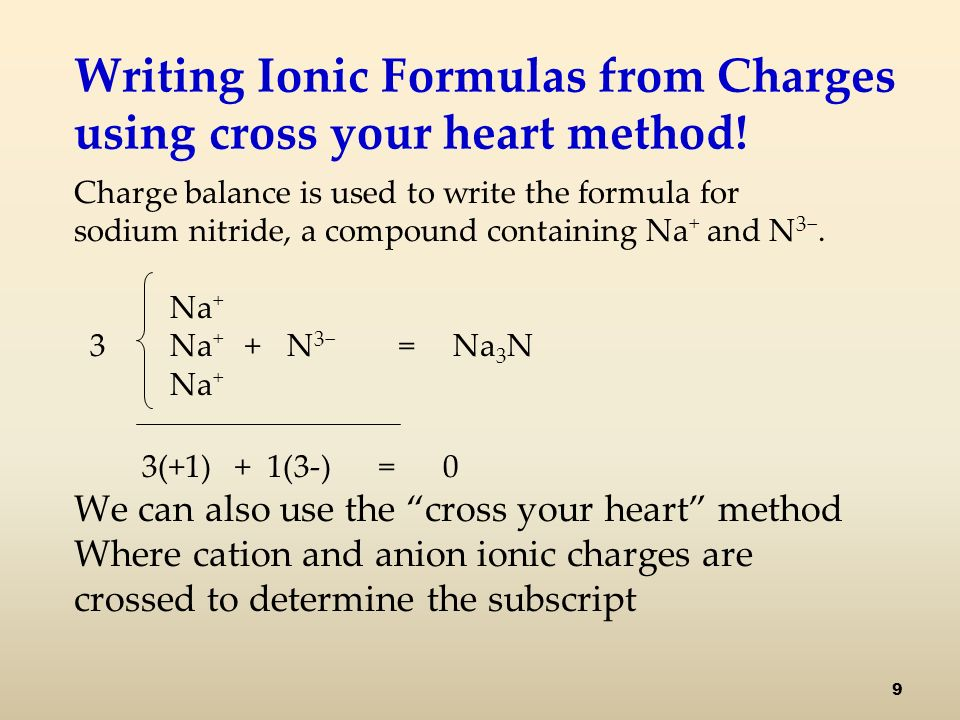 Writing Ionic Formulas from Charges using cross your heart method.