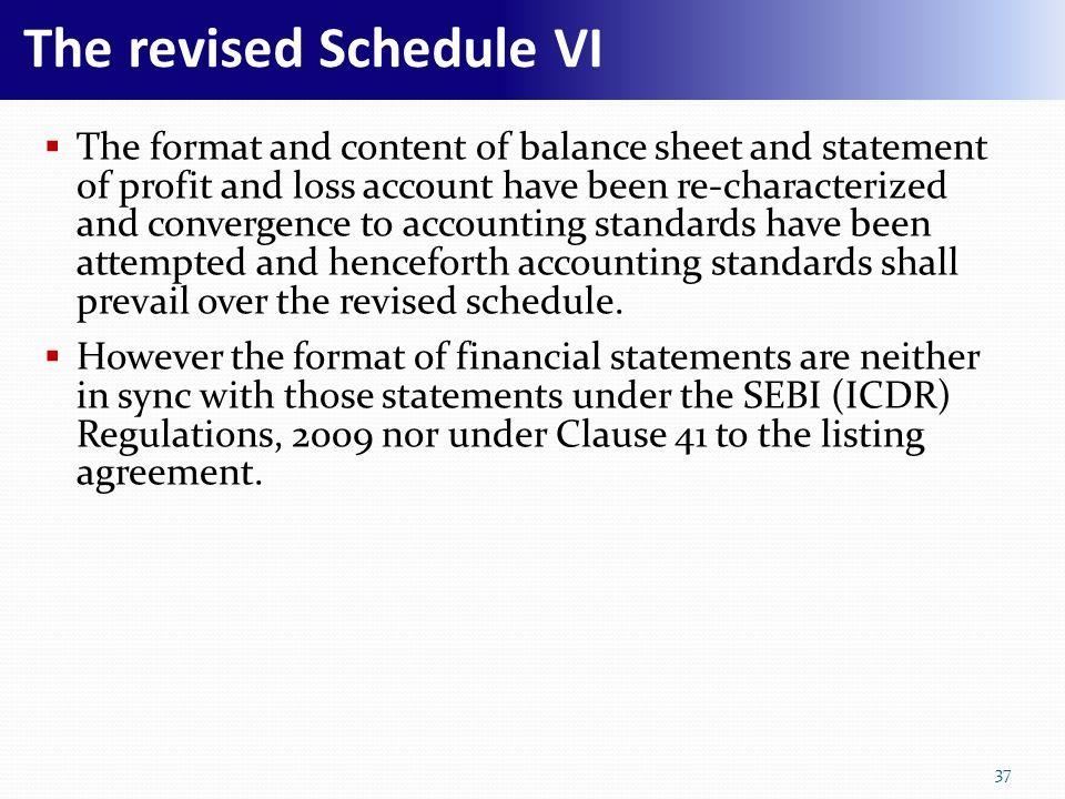 Rnkaraiah Executive Director Finance 1 Synopsis Companies Bill