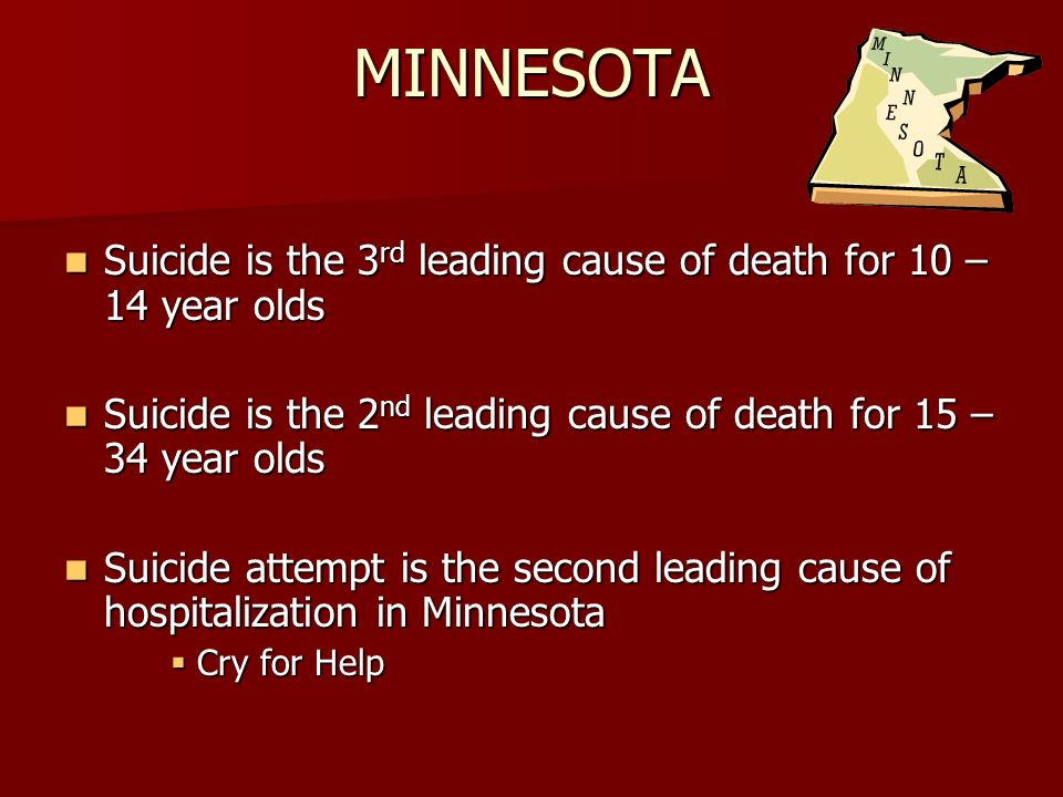 MINNESOTA Suicide is the 3 rd leading cause of death for 10 – 14 year olds Suicide is the 3 rd leading cause of death for 10 – 14 year olds Suicide is the 2 nd leading cause of death for 15 – 34 year olds Suicide is the 2 nd leading cause of death for 15 – 34 year olds Suicide attempt is the second leading cause of hospitalization in Minnesota Suicide attempt is the second leading cause of hospitalization in Minnesota  Cry for Help