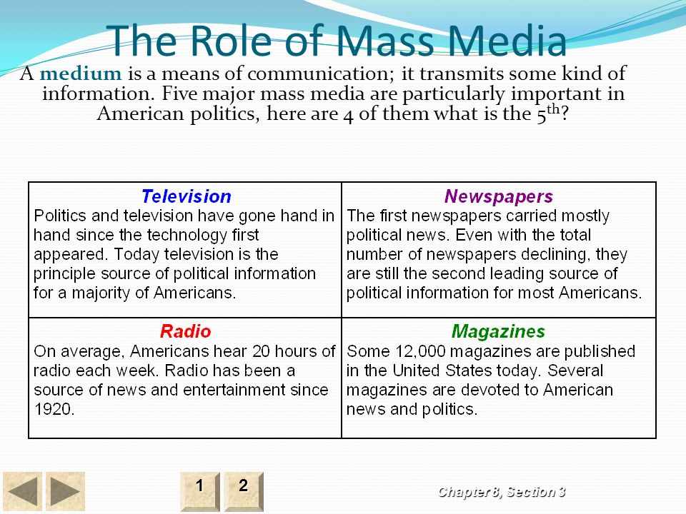 The Role of Mass Media A medium is a means of communication; it transmits some kind of information.