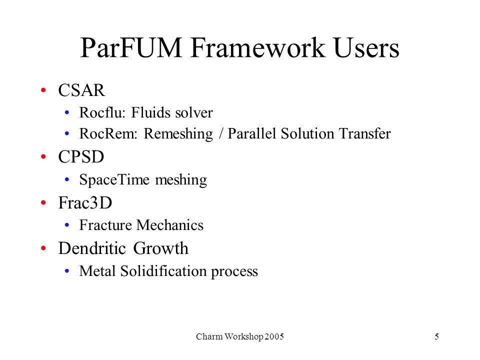 The Charm++ ParFUM Framework PARallel Framework for