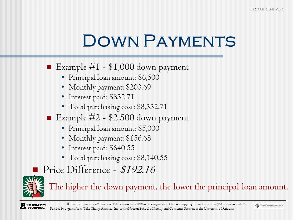 G1 (BAII Plus) © Family Economics & Financial Education – June 2006 – Transportation Unit – Shopping for an Auto Loan (BAII Plus) – Slide 27 Funded by a grant from Take Charge America, Inc.
