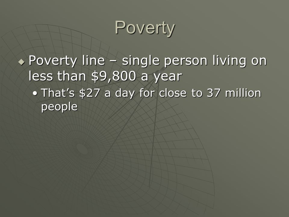 Poverty  Poverty line – single person living on less than $9,800 a year That's $27 a day for close to 37 million peopleThat's $27 a day for close to 37 million people