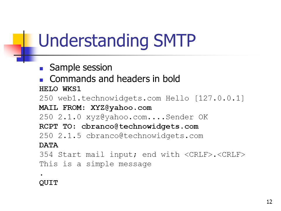 12 Understanding SMTP Sample session Commands and headers in bold HELO WKS1 250 web1.technowidgets.com Hello [ ] MAIL FROM: OK RCPT TO: DATA 354 Start mail input; end with.