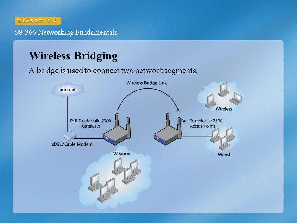 LESSON Networking Fundamentals Understand Wireless Networking. - ppt ...