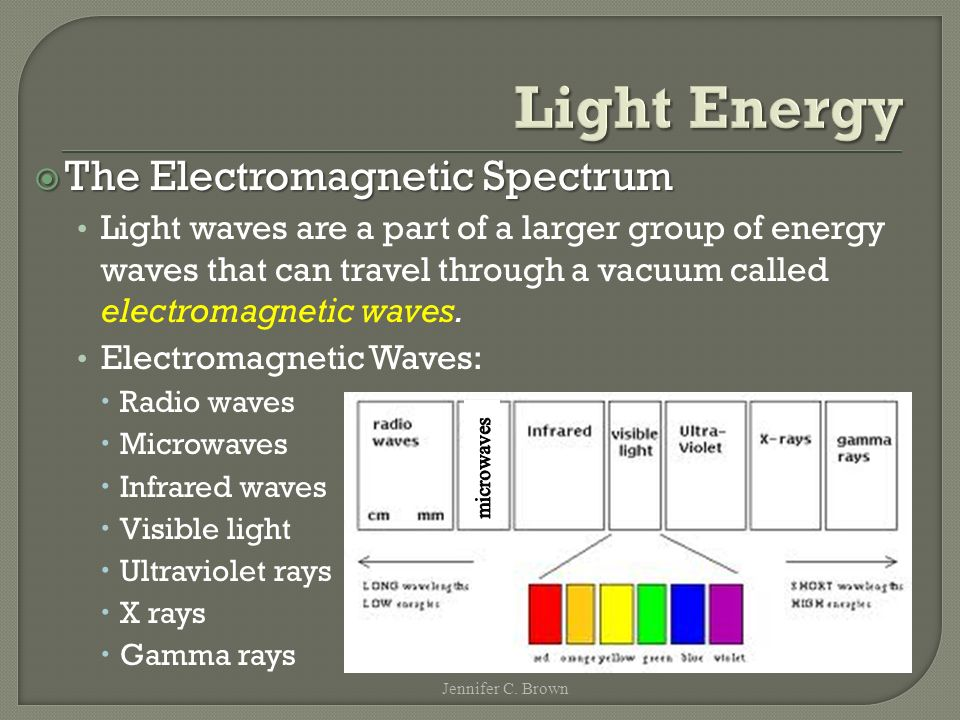  The Electromagnetic Spectrum Light waves are a part of a larger group of energy waves that can travel through a vacuum called electromagnetic waves.