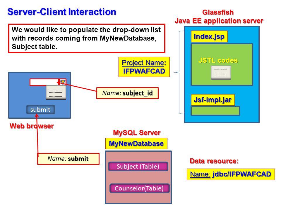 Glassfish, JAVA EE, Servlets, JSP, EJB. Software or ResourceVersion