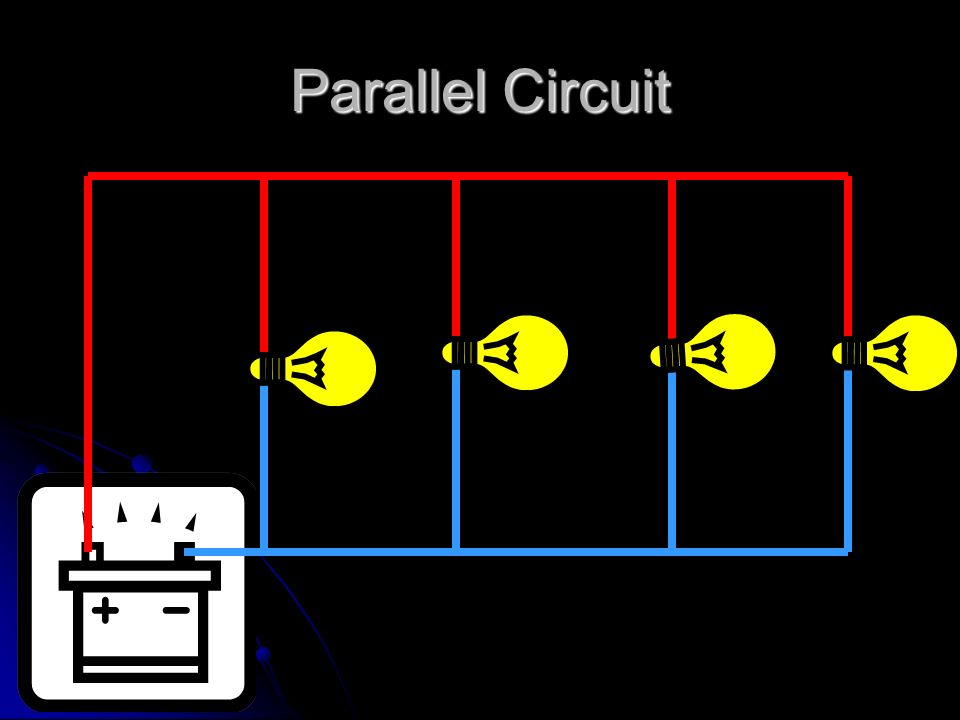 There are 2 types of circuits: Parallel Circuit – there are several branching paths to the components.