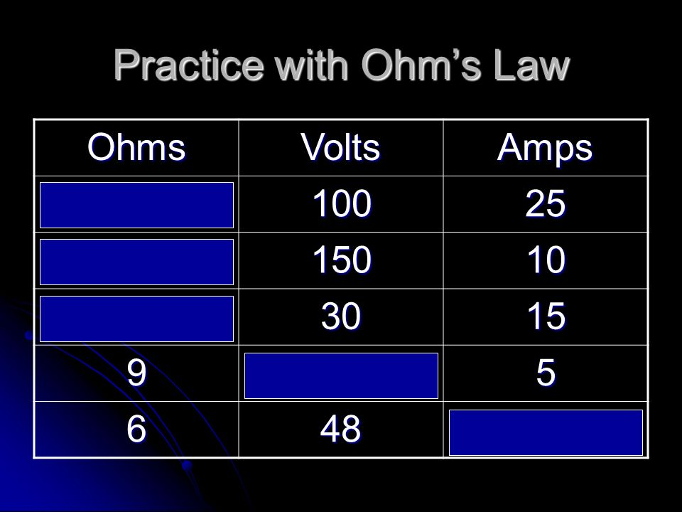Ohm's Law Resistance = Voltage / Current Resistance = Voltage / Current Ohms = Volts / Amps Ohms = Volts / Amps