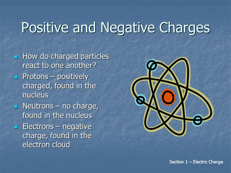 Positive and Negative Charges How do charged particles react to one another.