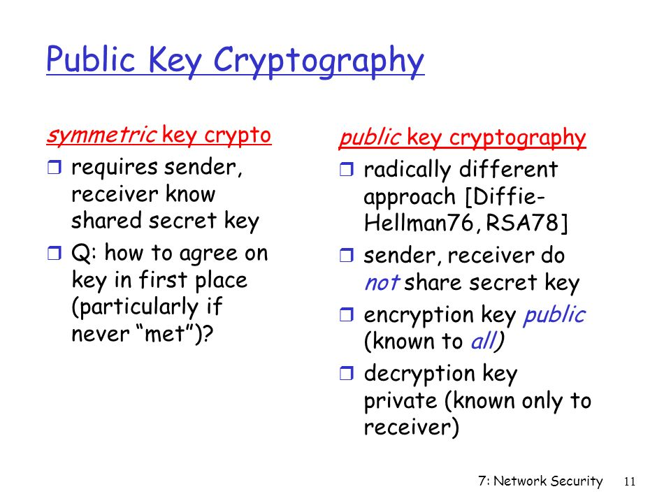 7: Network Security11 Public Key Cryptography symmetric key crypto r requires sender, receiver know shared secret key r Q: how to agree on key in first place (particularly if never met ).