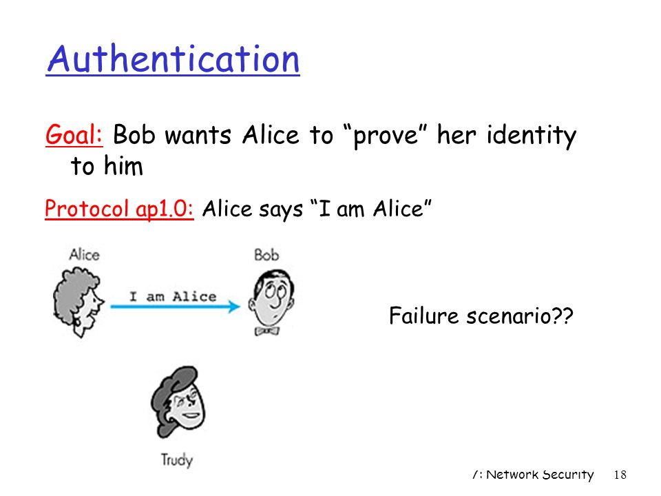 7: Network Security18 Authentication Goal: Bob wants Alice to prove her identity to him Protocol ap1.0: Alice says I am Alice Failure scenario