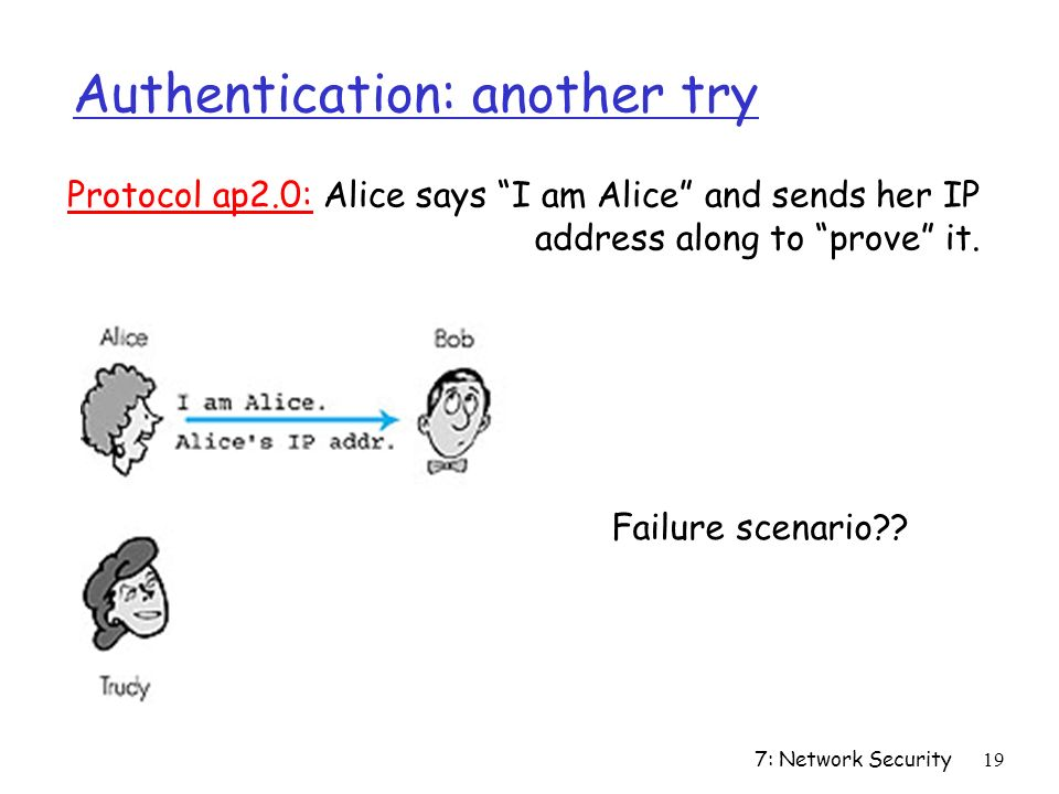 7: Network Security19 Authentication: another try Protocol ap2.0: Alice says I am Alice and sends her IP address along to prove it.