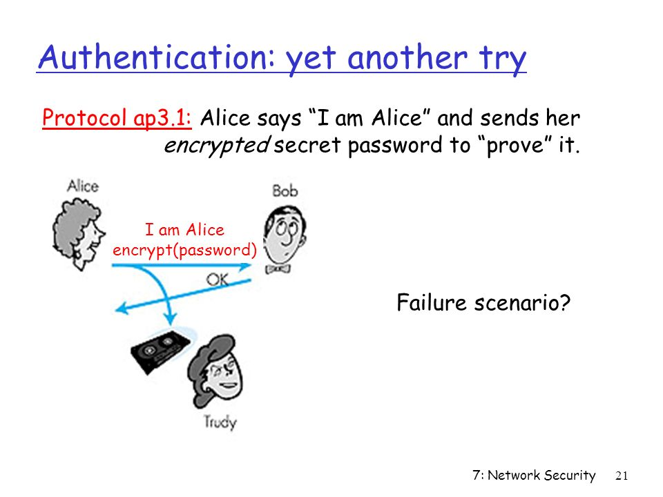 7: Network Security21 Authentication: yet another try Protocol ap3.1: Alice says I am Alice and sends her encrypted secret password to prove it.
