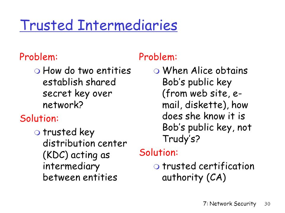 7: Network Security30 Trusted Intermediaries Problem: m How do two entities establish shared secret key over network.