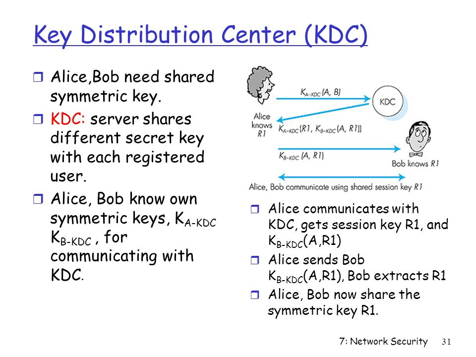 7: Network Security31 Key Distribution Center (KDC) r Alice,Bob need shared symmetric key.