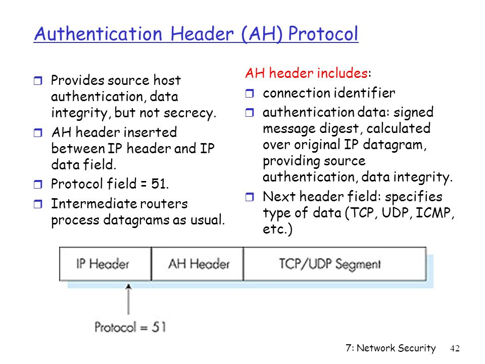 7: Network Security42 Authentication Header (AH) Protocol r Provides source host authentication, data integrity, but not secrecy.