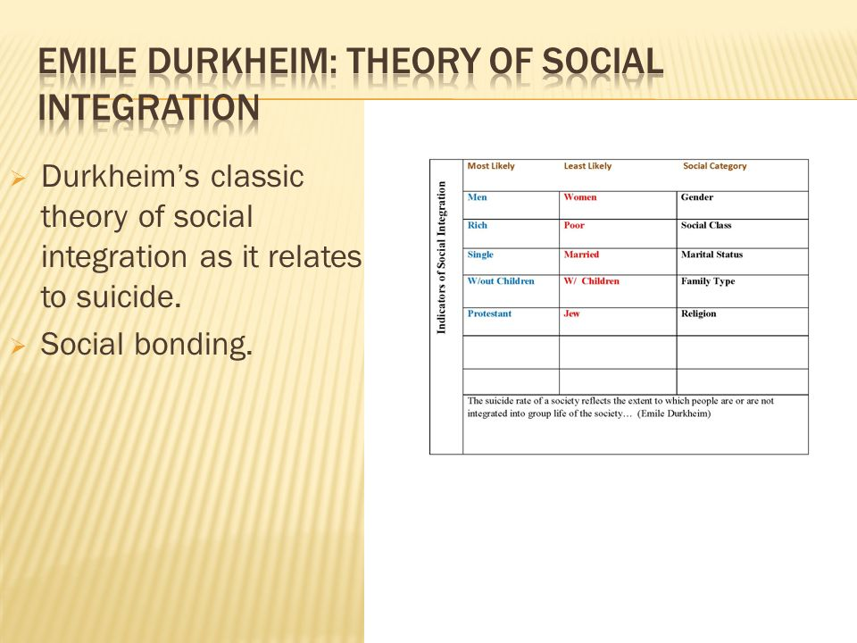  Durkheim's classic theory of social integration as it relates to suicide.  Social bonding.