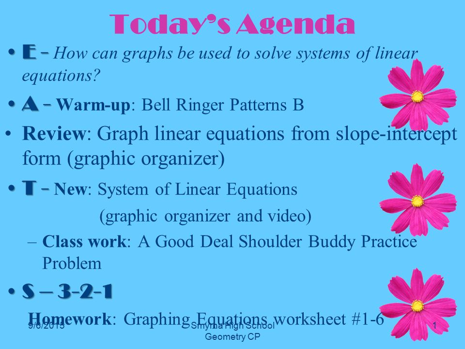 Today's Agenda E How Can Graphs Be Used To Solve Systems Of. 2 Today's Agenda E How Can Graphs Be Used To Solve Systems Of Linear Equations A Warmup Bell Ringer Patterns B Review Graph. Worksheet. Review Of Graphing Linear Equations Worksheet At Clickcart.co