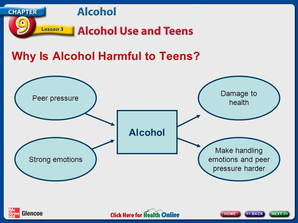 Why Is Alcohol Harmful to Teens.