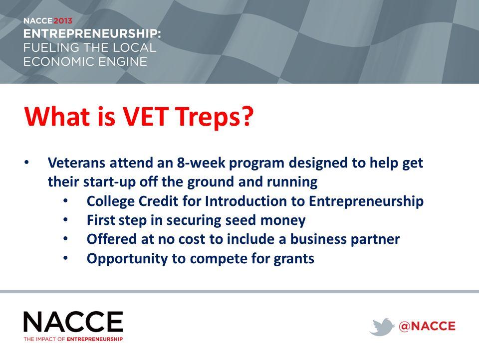 Veterans Entrepreneurship Accelerated Certificate Program ...