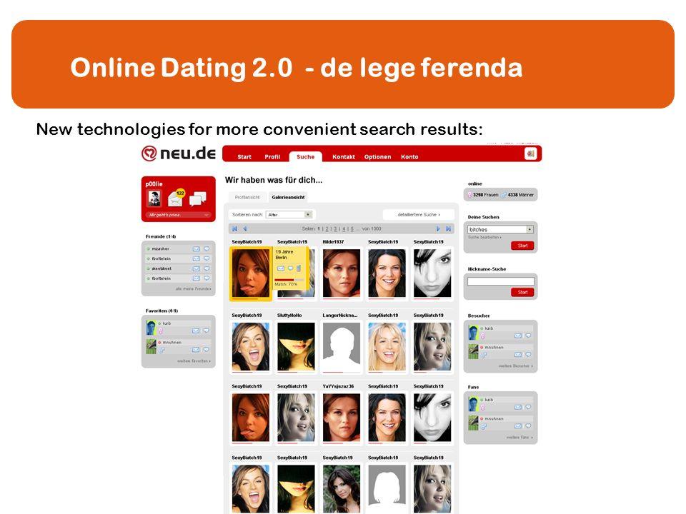 Online dating sjalusi
