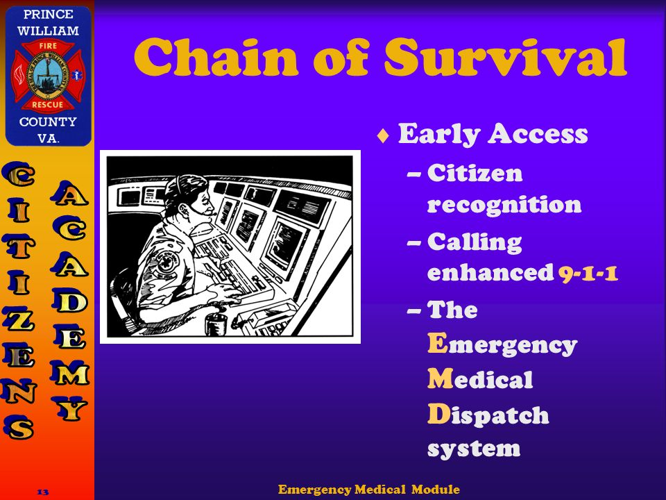 Emergency Medical Module 13 Chain of Survival  Early Access –Citizen recognition –Calling enhanced –The E mergency M edical D ispatch system