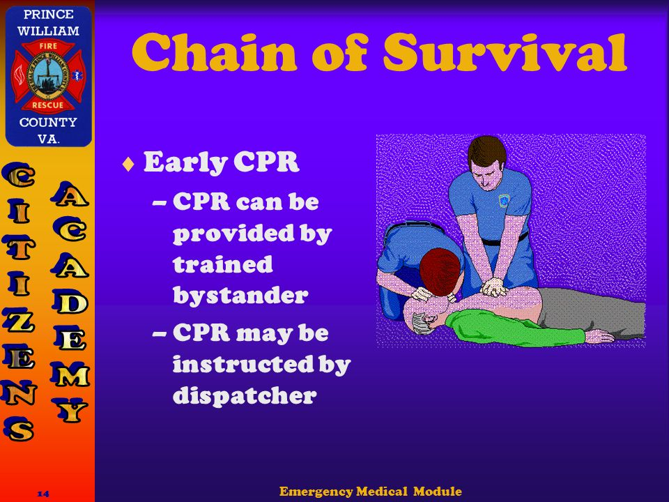 Emergency Medical Module 14 Chain of Survival  Early CPR –CPR can be provided by trained bystander –CPR may be instructed by dispatcher