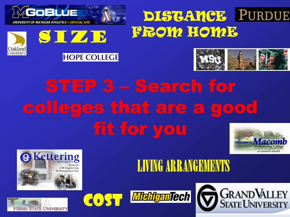 STEP 3 – Search for colleges that are a good fit for you SIZE LIVING ARRANGEMENTS COST DISTANCE FROM HOME