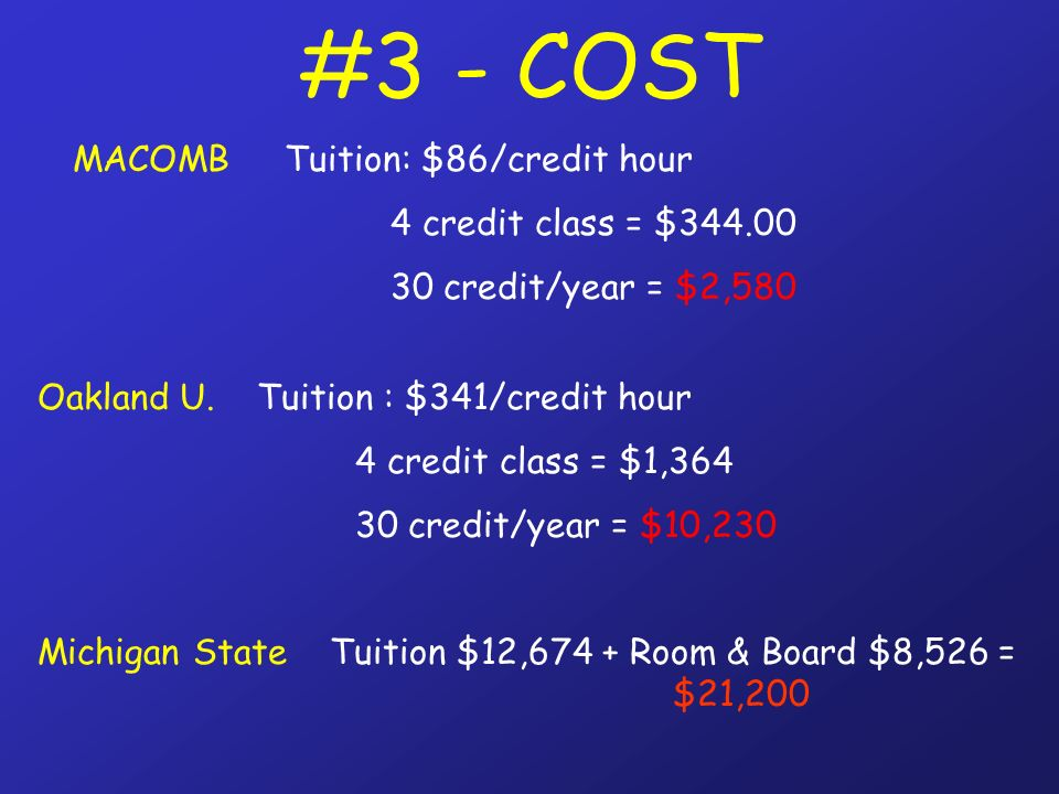 #3 - COST MACOMB Tuition: $86/credit hour 4 credit class = $ credit/year = $2,580 Oakland U.