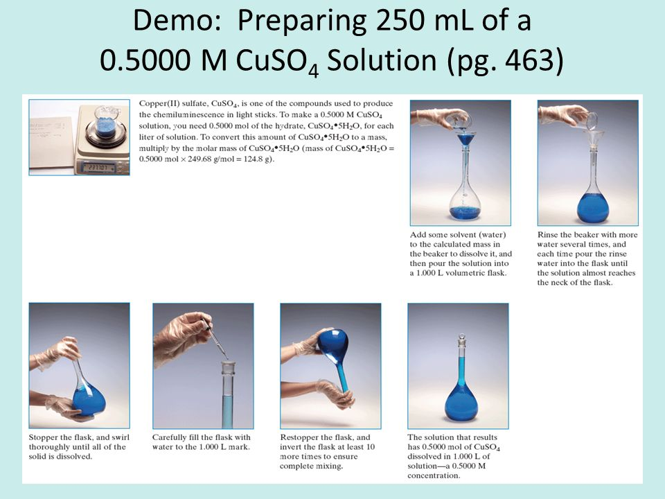Demo: Preparing 250 mL of a 0.5000 M CuSO 4 Solution (pg. 463)