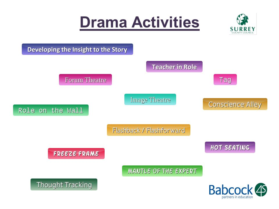 Drama Activities. Main Menu Role play - step into another ...